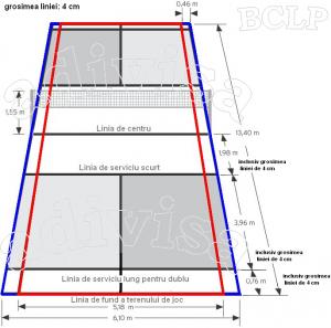 dimensiuni teren de badminton adivisa
